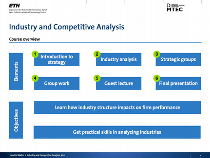 Illustrative Course Overview Industry And Competitive Analysis  Competitive Analysis Format