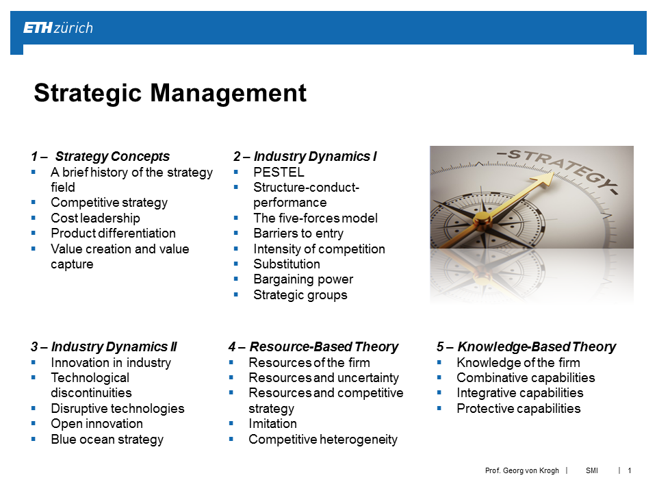 What Are the Steps in Strategic Planning & Management?