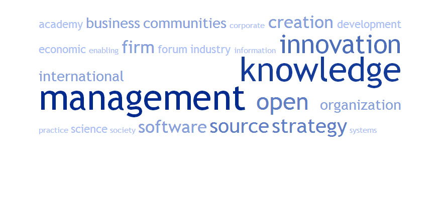 SMI Research: Tag Cloud of our research fields